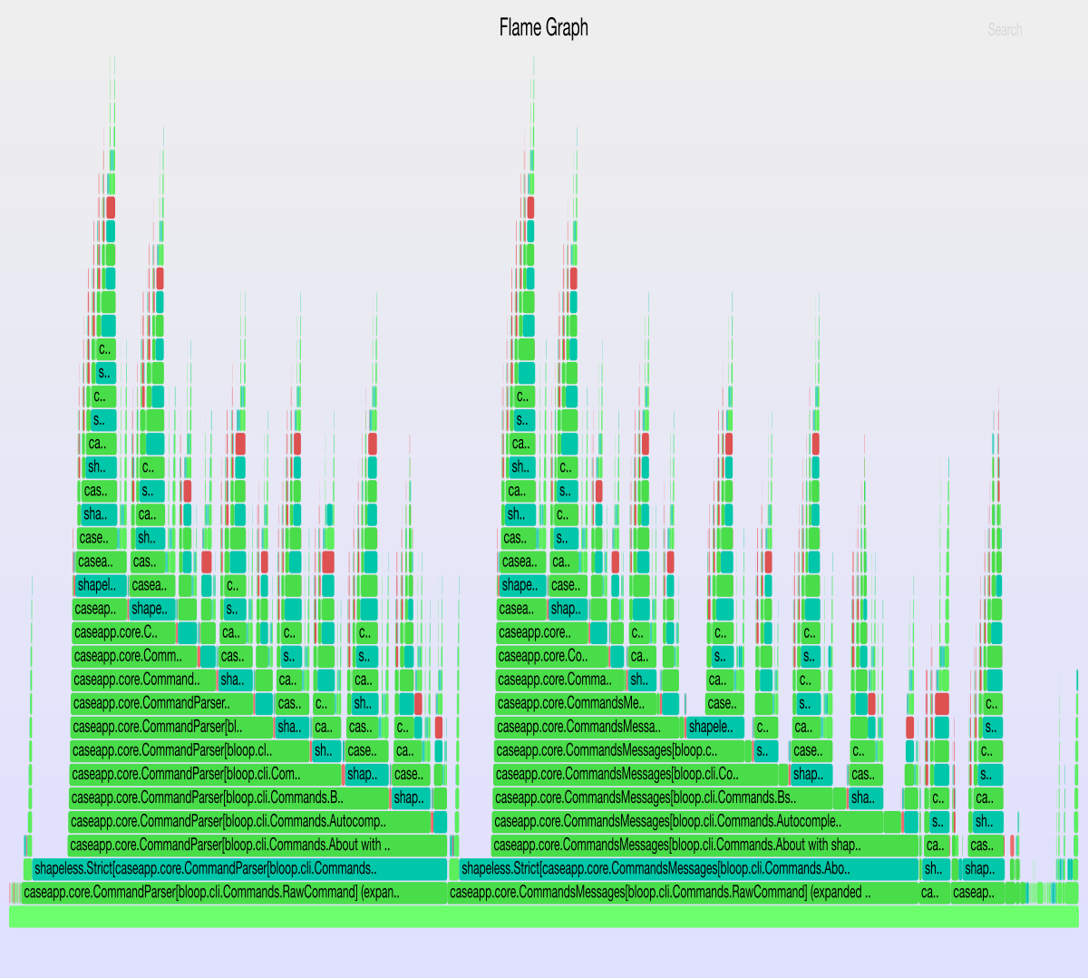 Flamegraph after case-app change