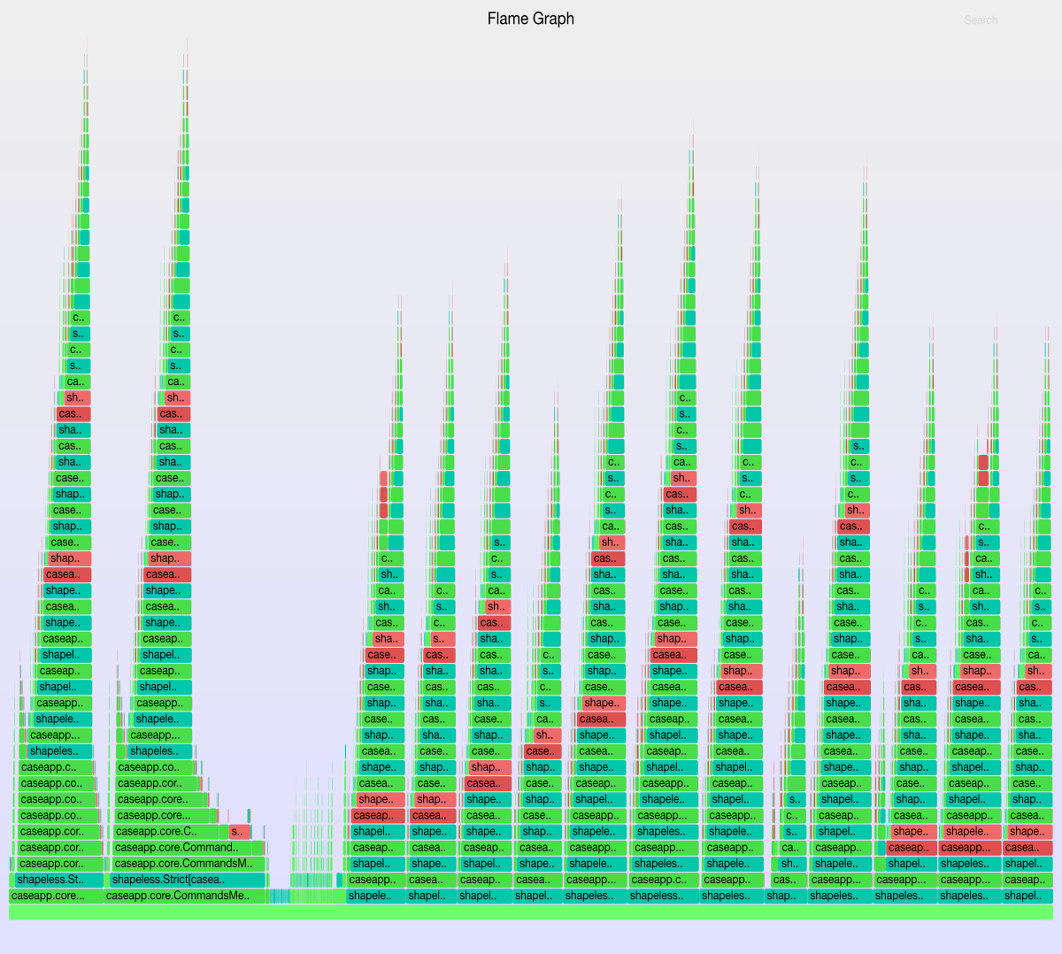 Flamegraph after more cached parsers