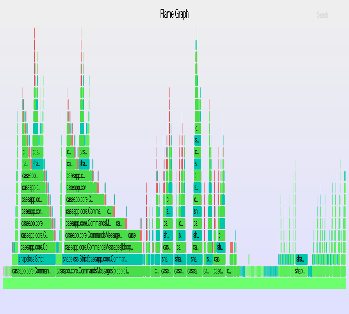 Flamegraph after caching + case-app changes